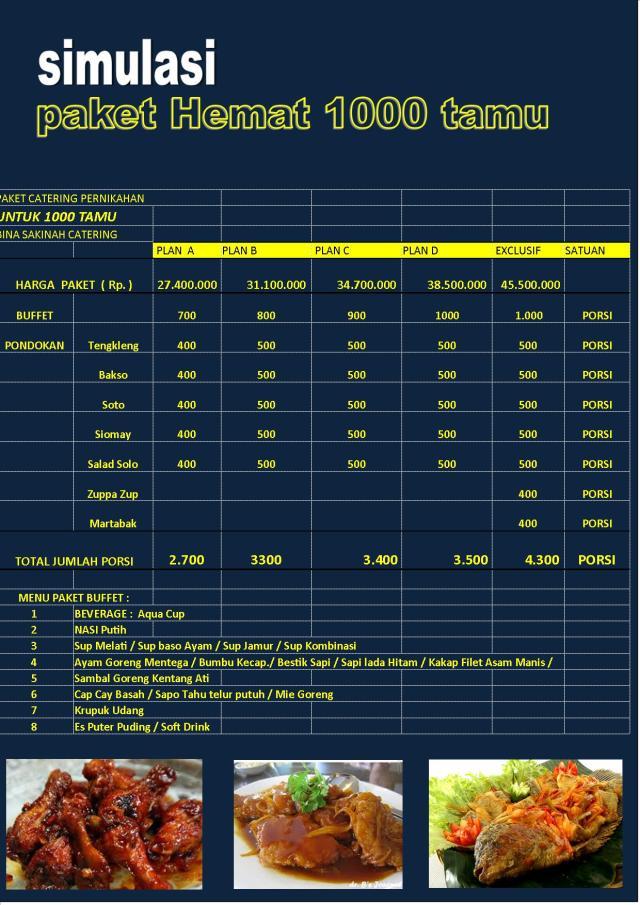 simulasi 1000 tamu, Catering Semarang Barat, Catering Semarag Timur, Catering Semarang Selatang, Catering Semarang Kota Semarang, Catering Semarang Bina Sakinah, H. Supardan Assidqie, 0888 64 4747